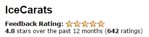IceCarats rating Amazon